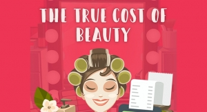The True Cost of Beauty