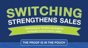 Strengthen sales with flexible packaging