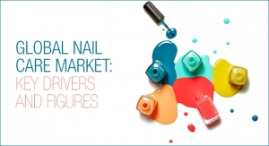 Global Nail Care Category