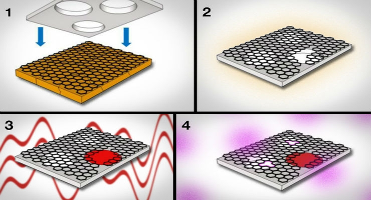 Dialysis Membrane Made from Graphene