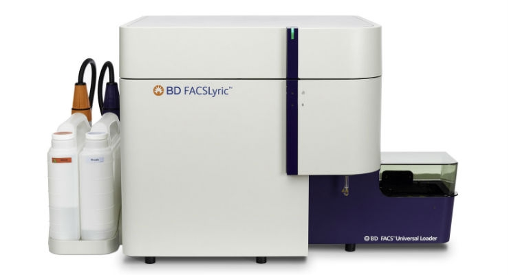 BD FACSLyric Flow Cytometer System