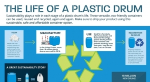 The Life of a Plastic Drum