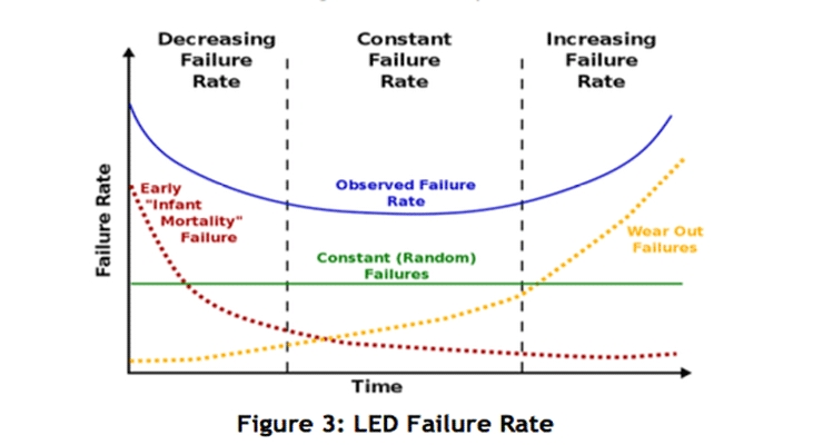 How to choose your UV LED system supplier