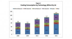 Kusumgar, Nerlfi & Growney Publish Third Global Paint & Coatings Study