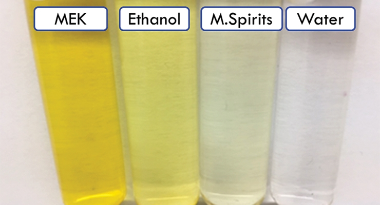 Figure 1. Solubility of PY 74 in different solvents.