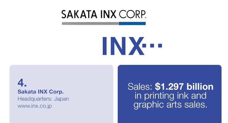 The 2017 Billion-Dollar Printing Ink Companies