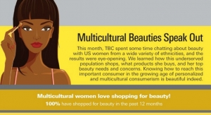 Multicultural Beauties Speak Out