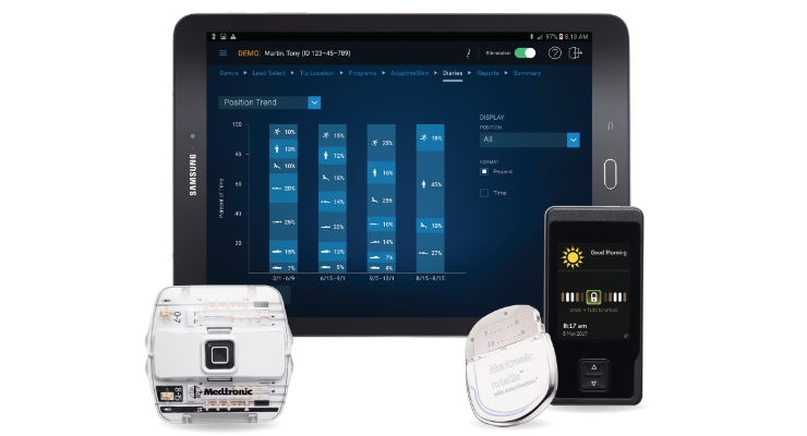 Medtronic Launches Next-Gen Spinal Cord Stimulator for Chronic Pain Management
