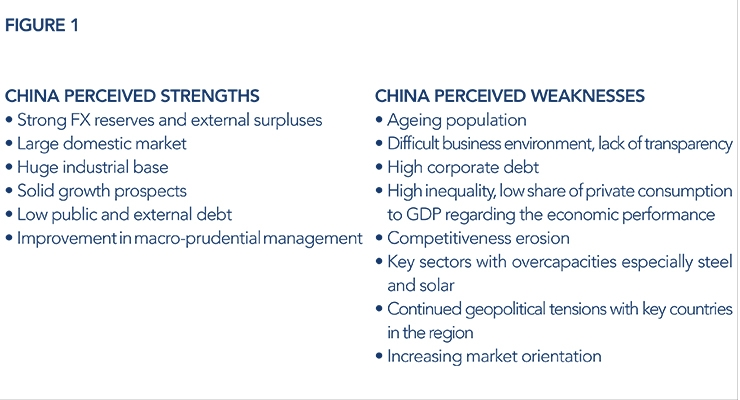 China - Changing Landscape & Priorities