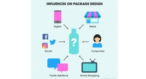 Packaging's Role in Launching an Indie Brand
