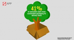 APP examines consumer behavior and attitudes toward sustainability, Part 2
