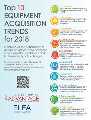 Top 10 Equipment Acquisition Trends for 2018
