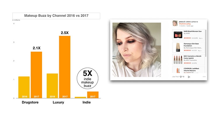 1. Makeup Buzz by Channel 2016 vs. 2017