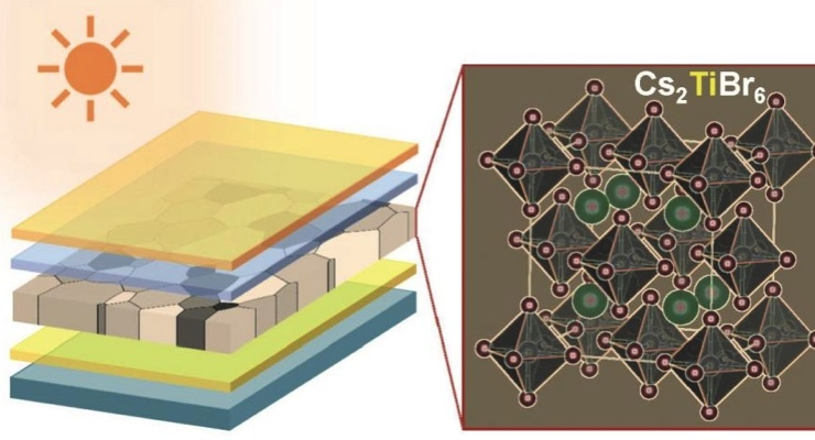 Researchers Discover New Lead-Free Perovskite Material for Solar Cells