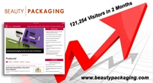 Beauty Packaging Magazine Reveals Record-Breaking Website Traffic