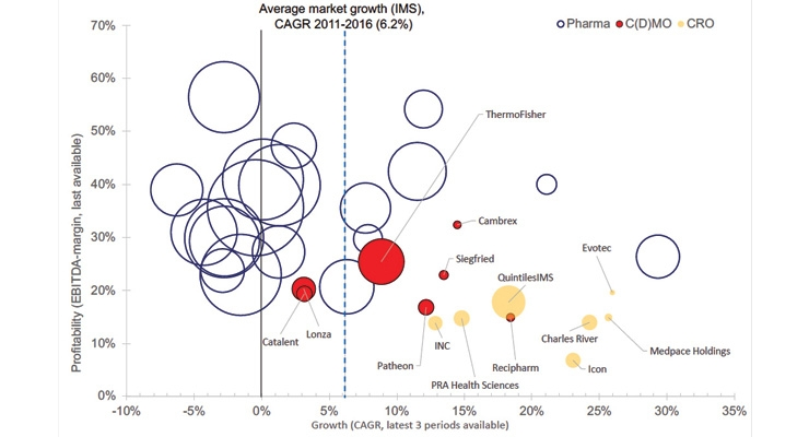 Pharma Year 2017 in Review