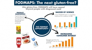 Is Low-FODMAP Poised to be the Next Gluten-Free?