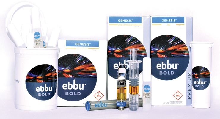 Ebbu's new product formats provide maximum impact without taking up a large footprint on store shelves.