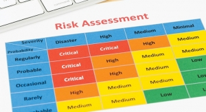 How to Assess Risk in the Current Dietary Supplement Industry
