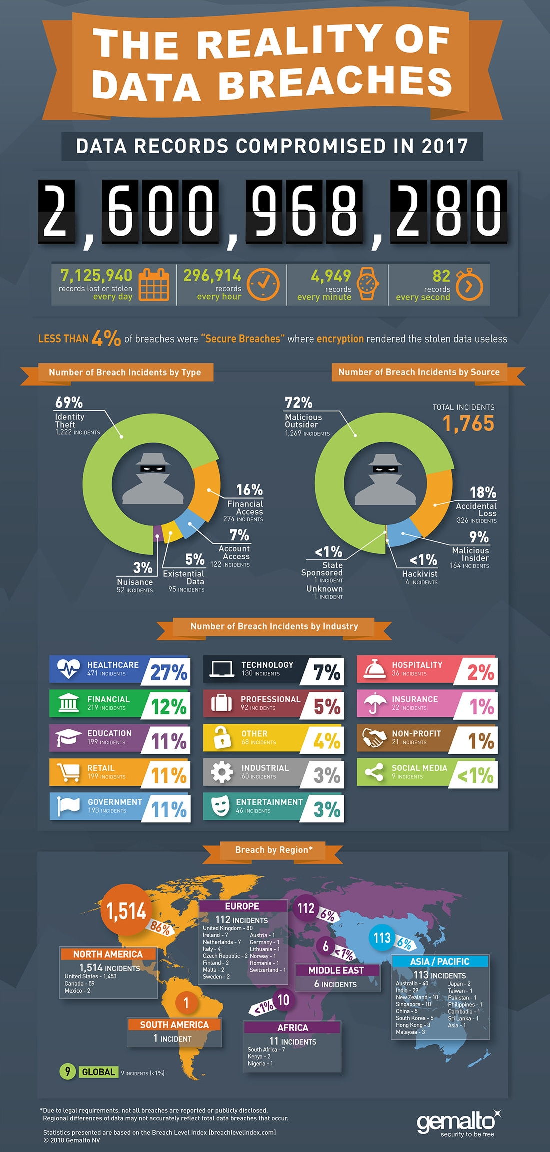 Infographics The Independent Global Source For Flexible And Printed Circuit Board Infographic
