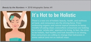 Hot for Holistic