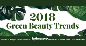 Green Beauty Insights