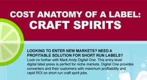 Cost Anatomy of a Label: Craft Spirits