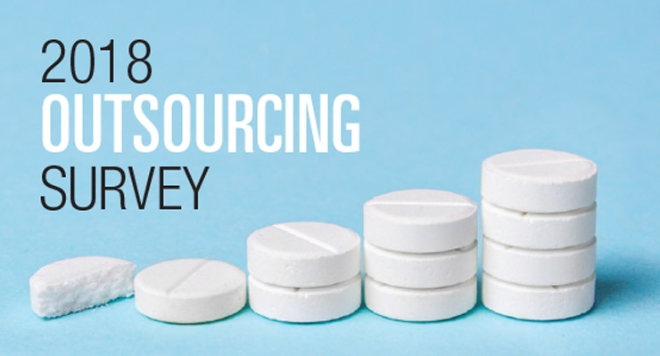 2018 annual outsourcing survey contract pharma