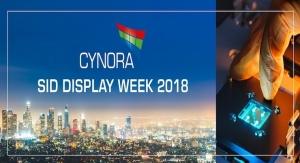 CYNORA – TADF: Next-generation OLEDs