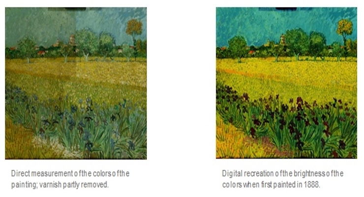 AkzoNobel Completes Digital Color Recreation of Famous Van Gogh Painting