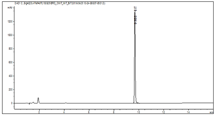 Figure 2: Example chromatogram for BIT.11