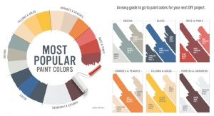 Behr Reveals Most Popular Paint Colors