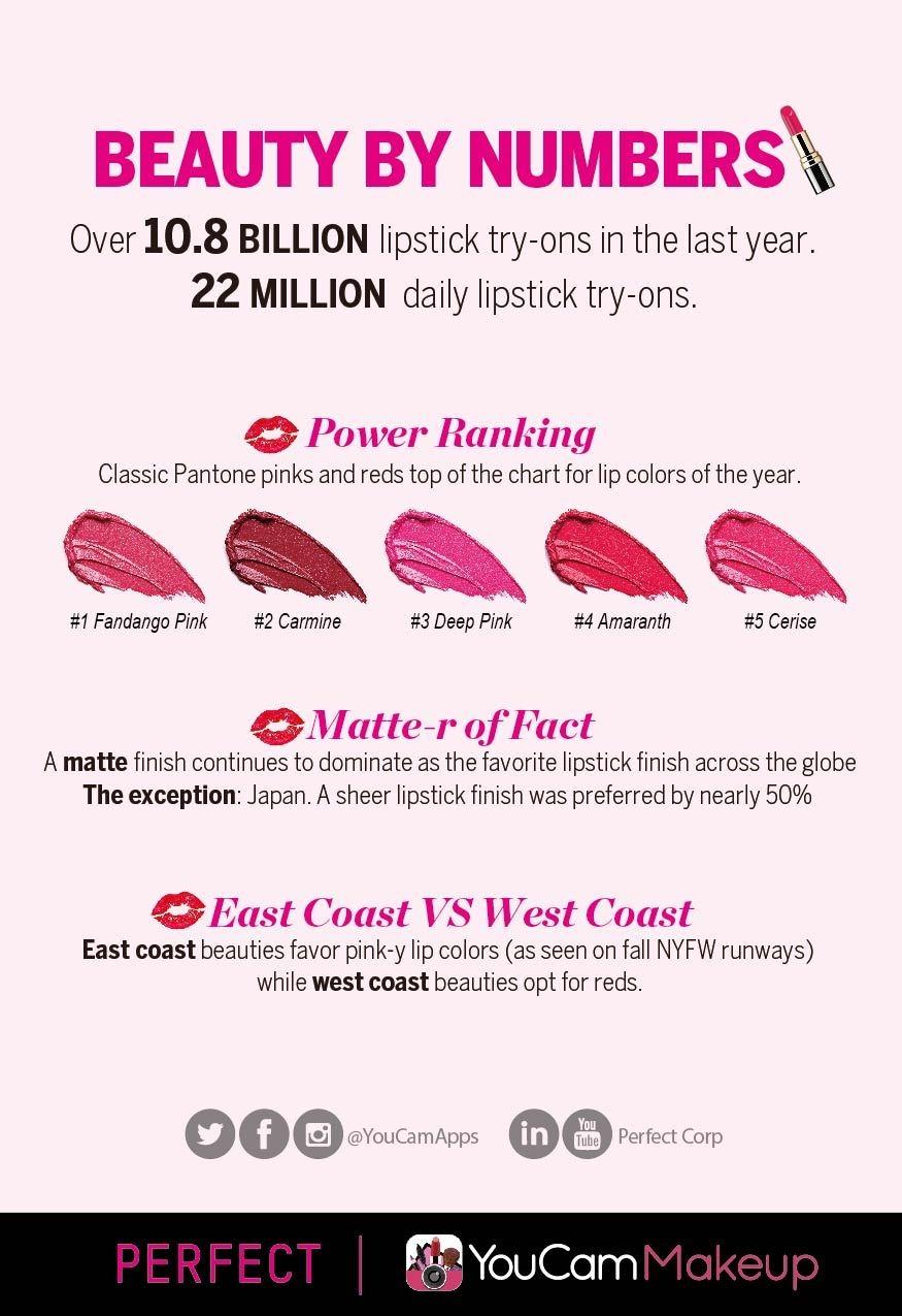 Infographics - HAPPI