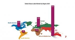 AWA Unveils Latest Market Study on Sleeve Labels