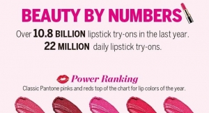 Top Trends in Lipstick