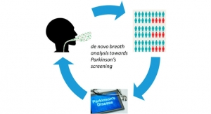 A Breath Test for Early-Stage Parkinson