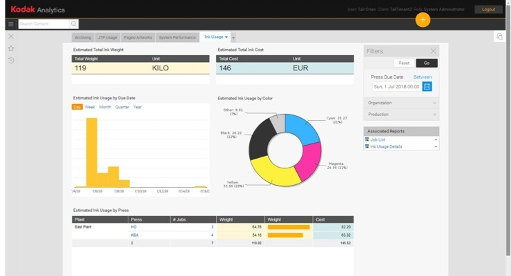 Kodak Debuts Decision Analytics Software-as-a-Service Offering for KODAK PRINERGY System