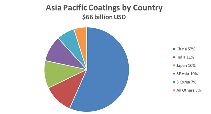 The Asia-Pacific Report