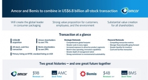 Infographic: Amcor and Bemis to Combine