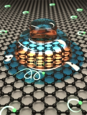 A Novel Graphene Quantum Dot Structure Takes the Cake