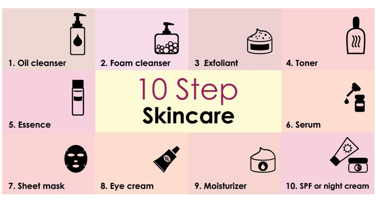Missteps? Is K-Beauty, which relies on multiple,  time-consuming steps, giving way to J-Beauty?