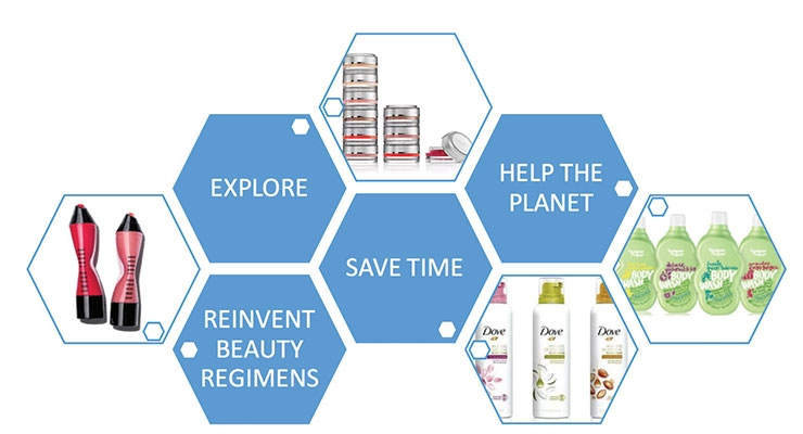 Key Packaging Trends and Innovations in Beauty and Personal Care