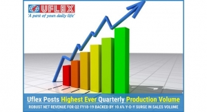 Uflex Posts Highest Ever Quarterly Production Volume in Q2FY18-19