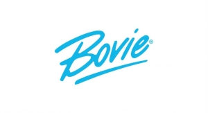 Bovie Medical Changes Name to Apyx Medical