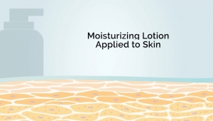 Moisturizing Lotion Applied to Skin