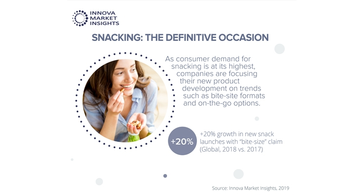 New Product Development for Sweets and Snacks Thrives on Adventure and Bite-Size Trends