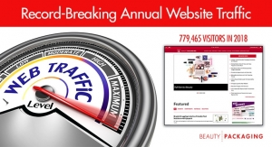 Beauty Packaging Magazine Reveals Record-Breaking Annual Website Traffic