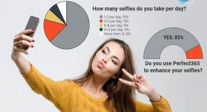 Selfie Stats: Face-To-Face With This Trend