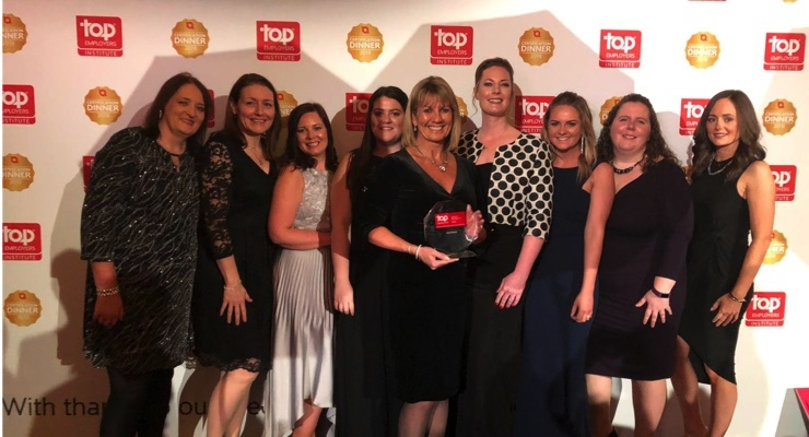 AkzoNobel Takes 3 Top Employer Titles