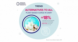 Health Drives Surge in Alternative, Plant-Based Product Options
